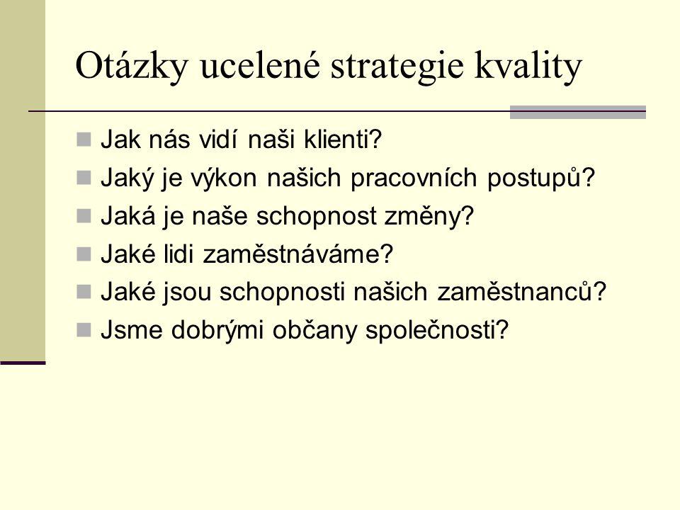 Otázky ucelené strategie kvality