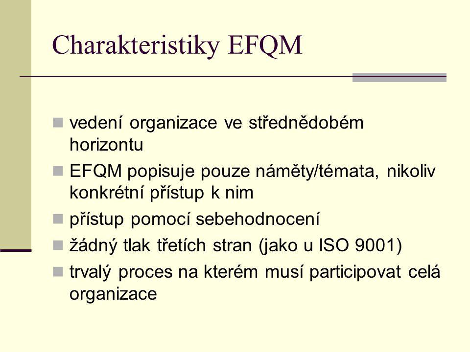 Charakteristiky EFQM vedení organizace ve střednědobém horizontu