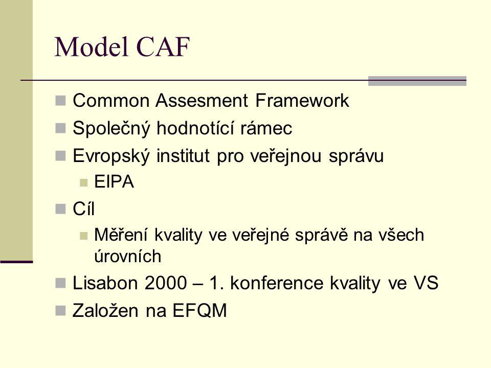 Model CAF Common Assesment Framework Společný hodnotící rámec
