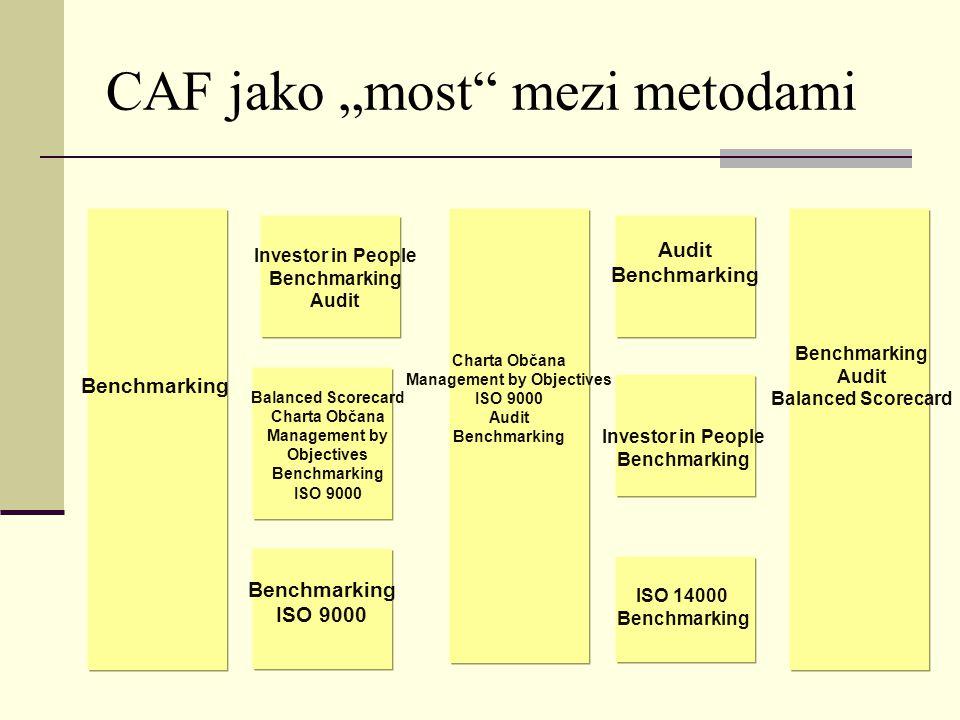"CAF jako ""most mezi metodami"