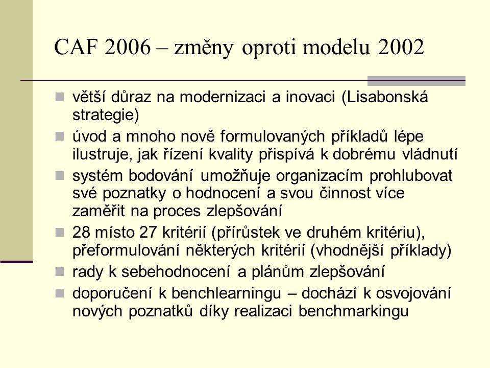 CAF 2006 – změny oproti modelu 2002