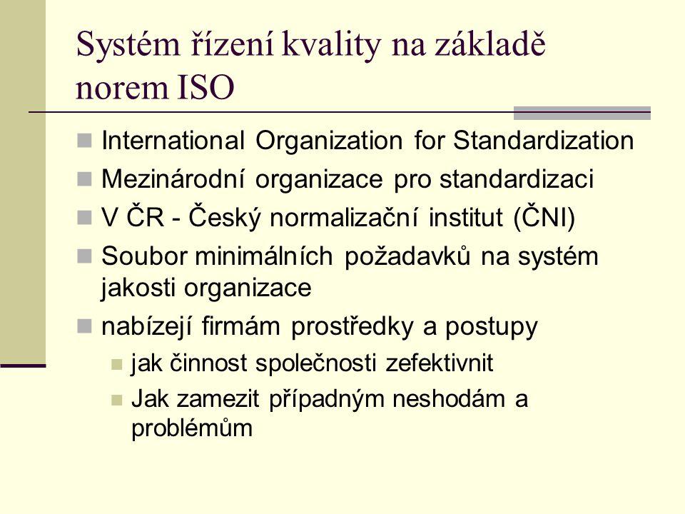 Systém řízení kvality na základě norem ISO