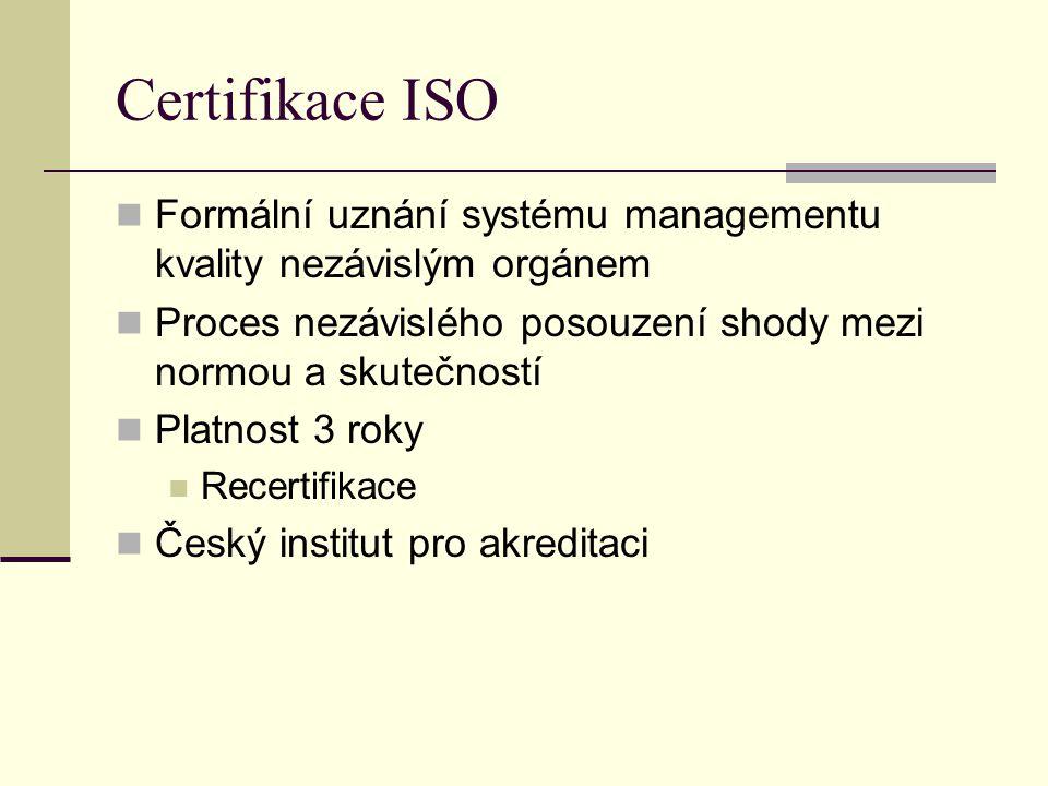 Certifikace ISO Formální uznání systému managementu kvality nezávislým orgánem. Proces nezávislého posouzení shody mezi normou a skutečností.