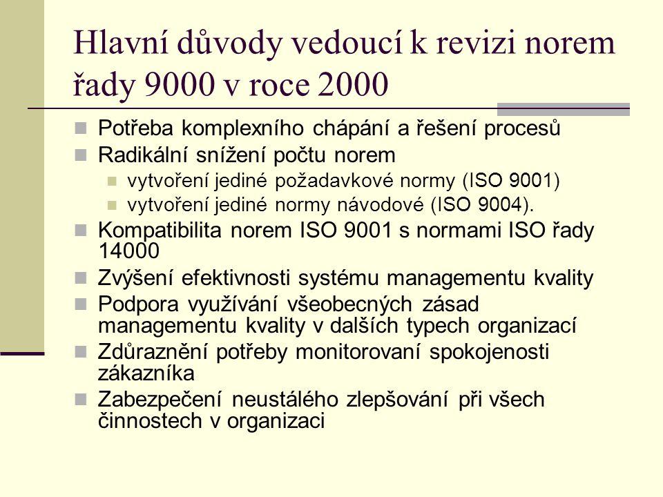 Hlavní důvody vedoucí k revizi norem řady 9000 v roce 2000