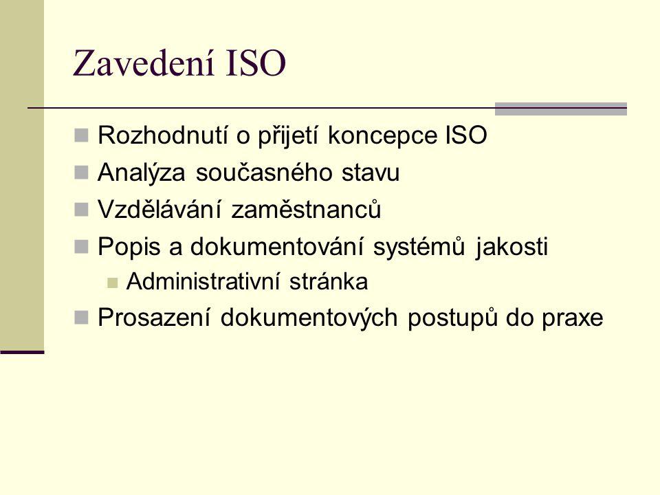 Zavedení ISO Rozhodnutí o přijetí koncepce ISO