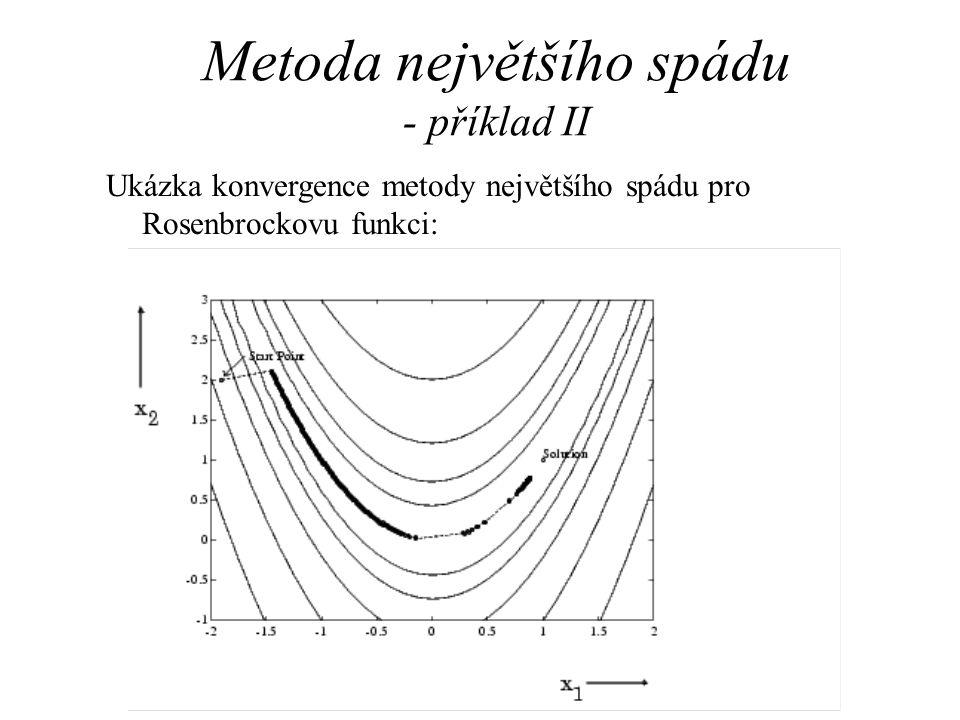 Metoda největšího spádu - příklad II