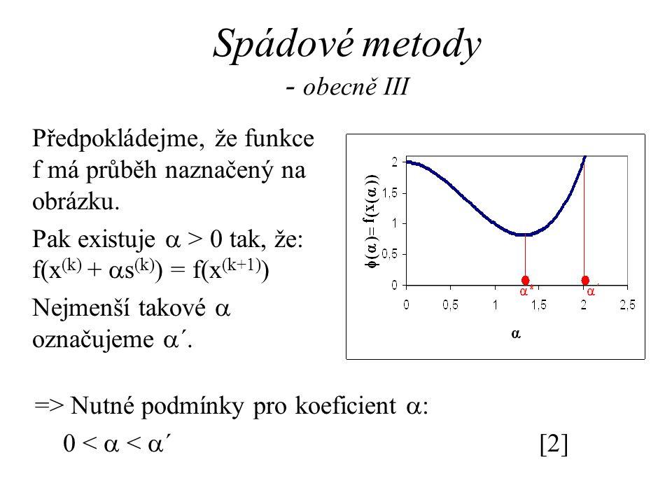 Spádové metody - obecně III