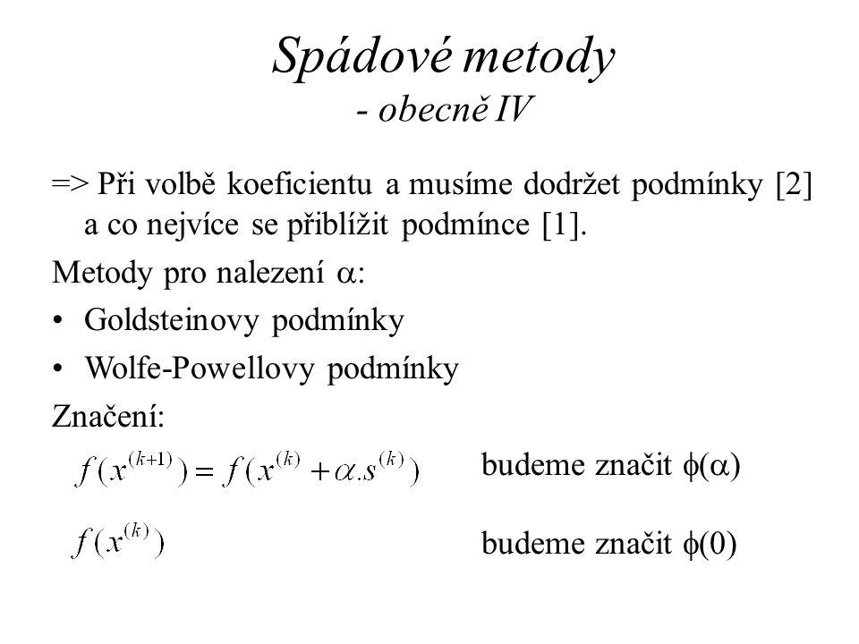 Spádové metody - obecně IV