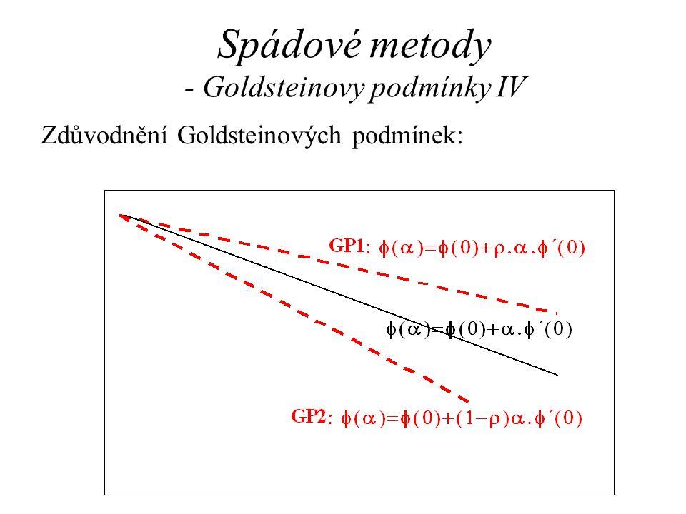 Spádové metody - Goldsteinovy podmínky IV