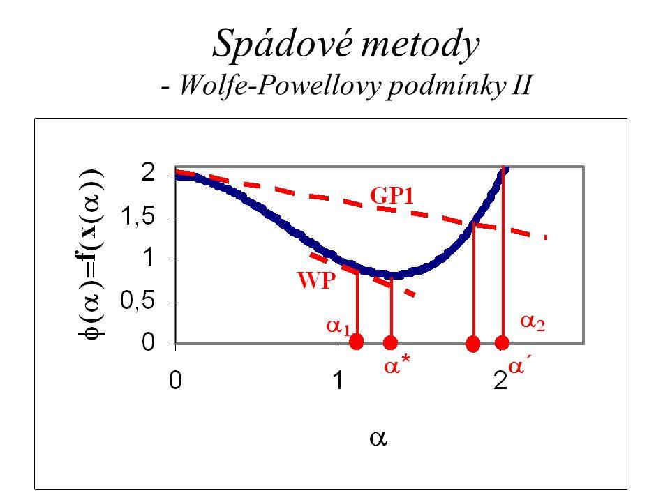 Spádové metody - Wolfe-Powellovy podmínky II