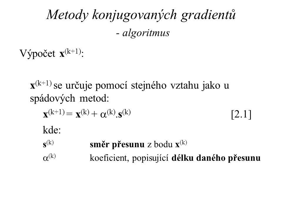 Metody konjugovaných gradientů - algoritmus