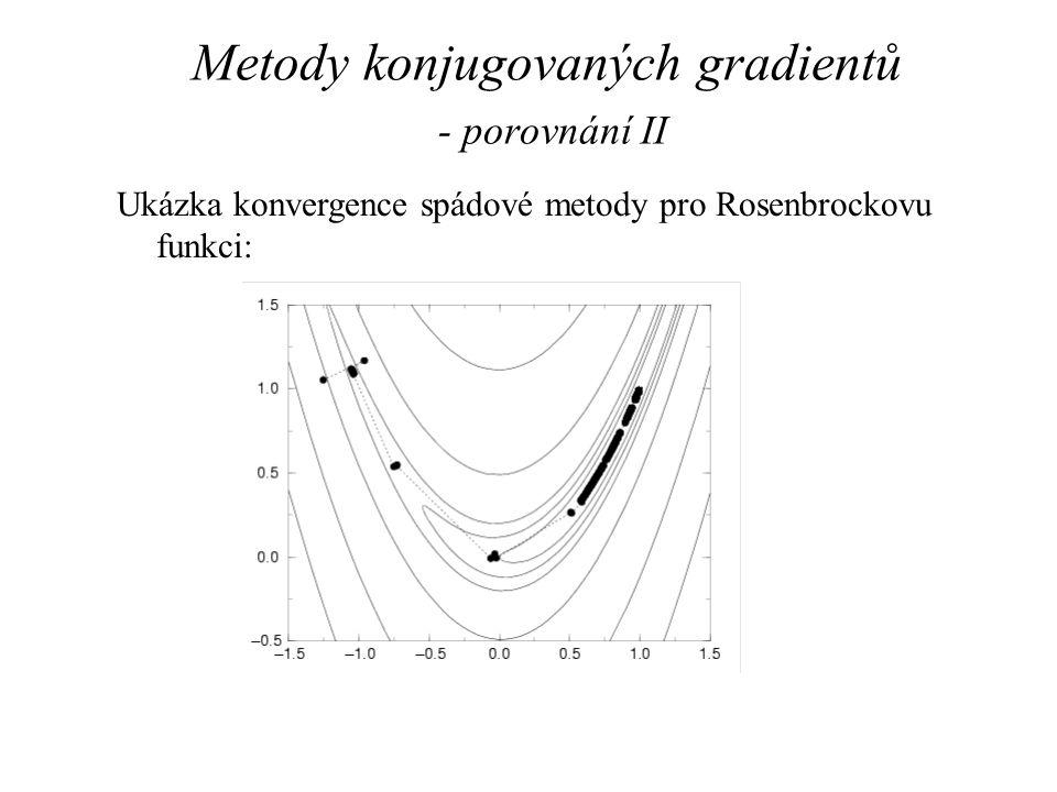 Metody konjugovaných gradientů - porovnání II