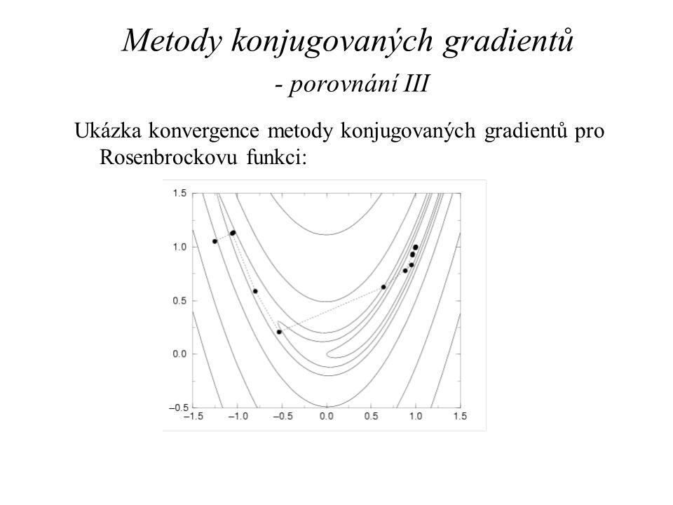 Metody konjugovaných gradientů - porovnání III
