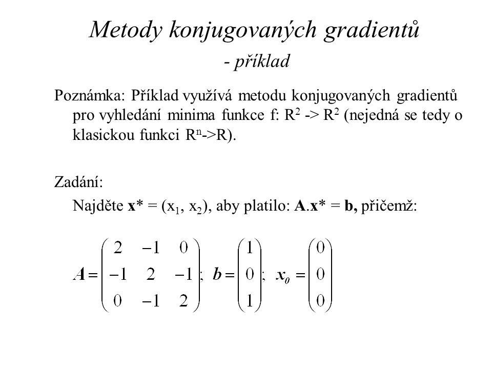 Metody konjugovaných gradientů - příklad