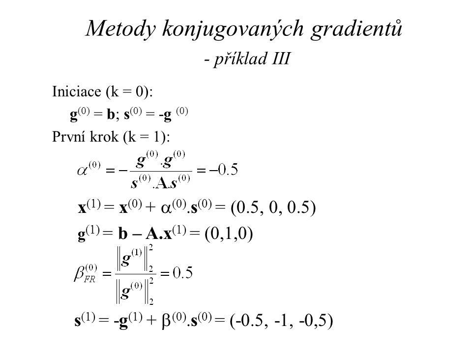 Metody konjugovaných gradientů - příklad III