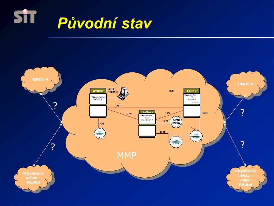 Organizace města - PilsNet Organizace města - mimo PilsNet