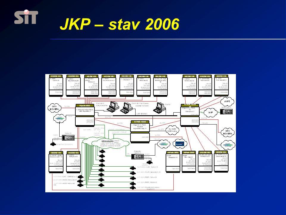 JKP – stav 2006