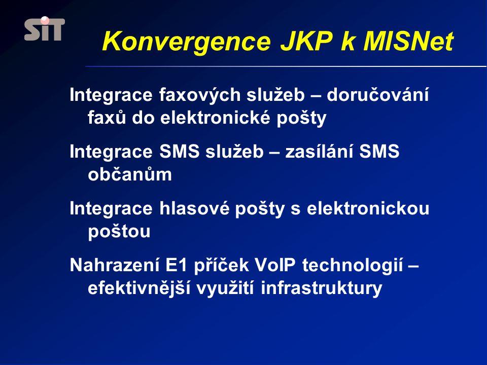 Konvergence JKP k MISNet