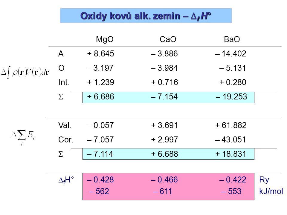 Oxidy kovů alk. zemin – Df H°