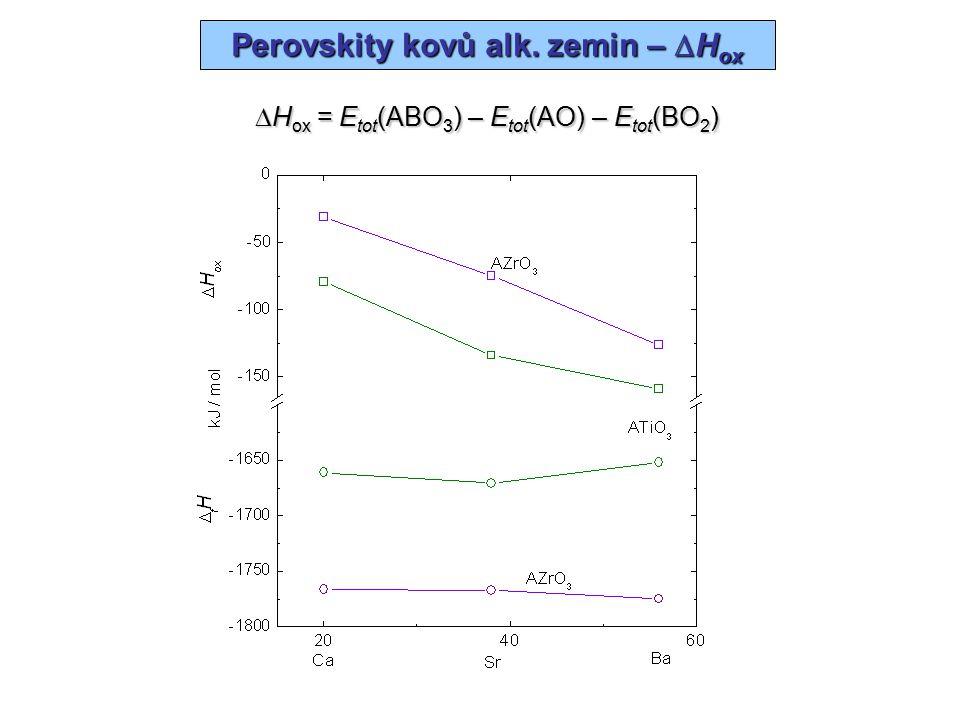 Perovskity kovů alk. zemin – DHox
