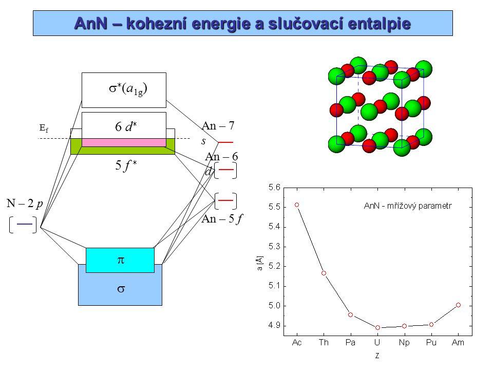 AnN – kohezní energie a slučovací entalpie