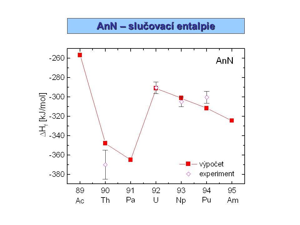AnN – slučovací entalpie