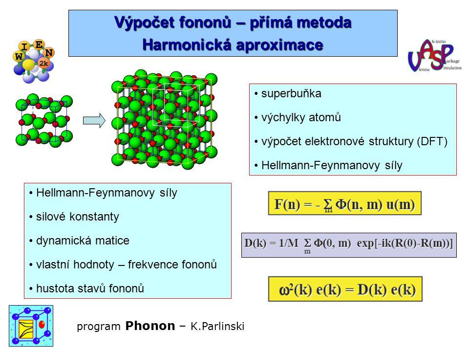Výpočet fononů – přímá metoda Harmonická aproximace