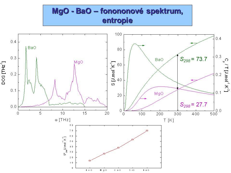 MgO - BaO – fonononové spektrum, entropie