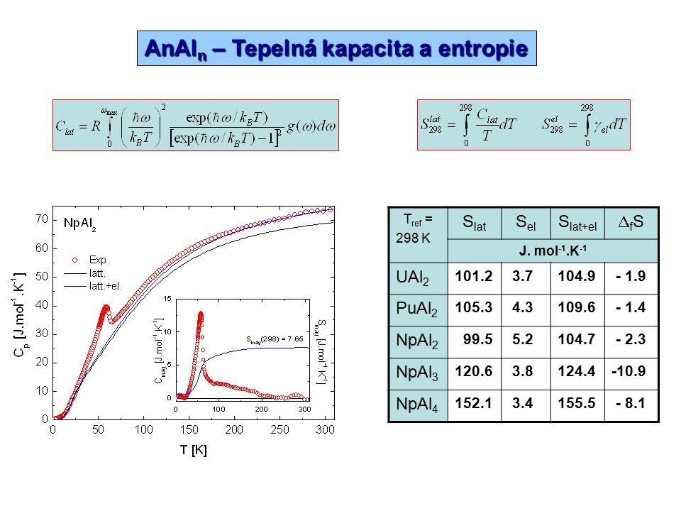 AnAln – Tepelná kapacita a entropie