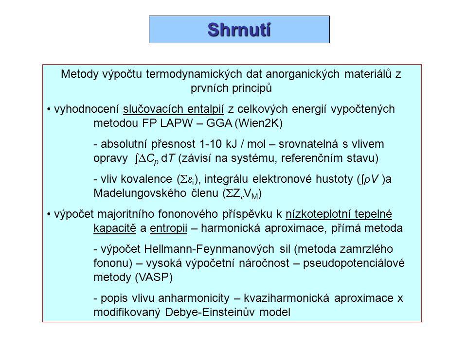 Shrnutí Metody výpočtu termodynamických dat anorganických materiálů z prvních principů.