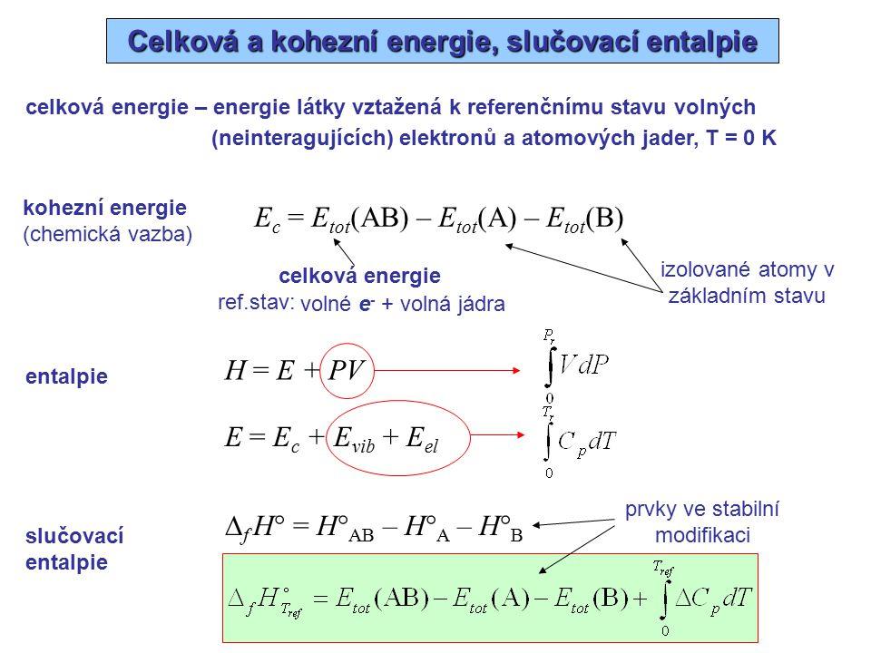 Celková a kohezní energie, slučovací entalpie