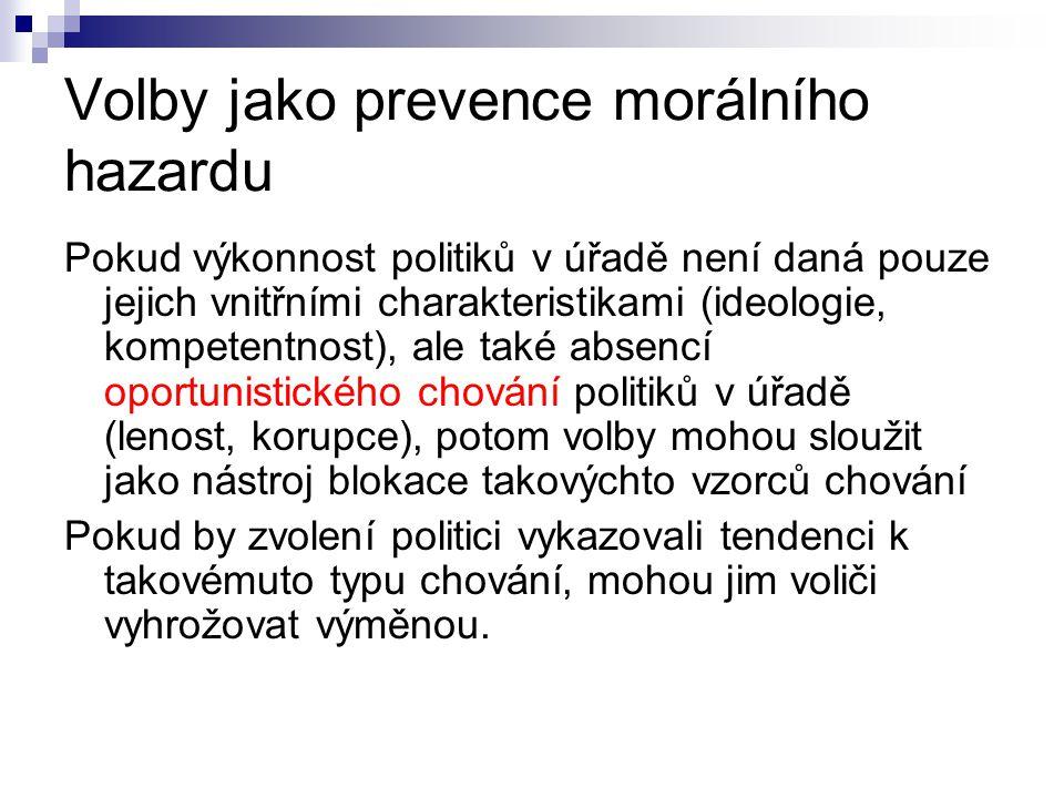 Volby jako prevence morálního hazardu