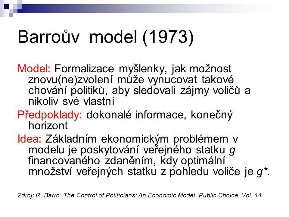 Barroův model (1973)