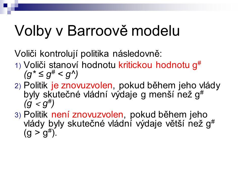 Volby v Barroově modelu