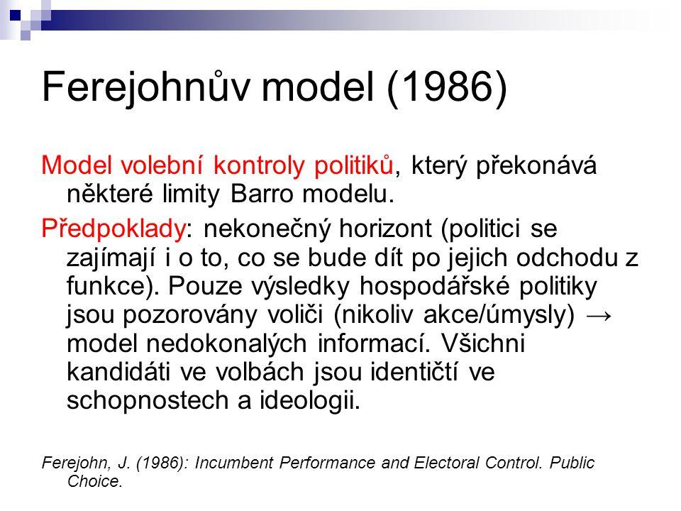 Ferejohnův model (1986) Model volební kontroly politiků, který překonává některé limity Barro modelu.