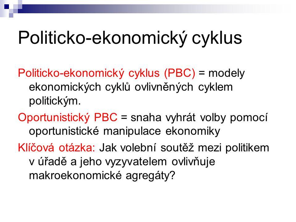 Politicko-ekonomický cyklus