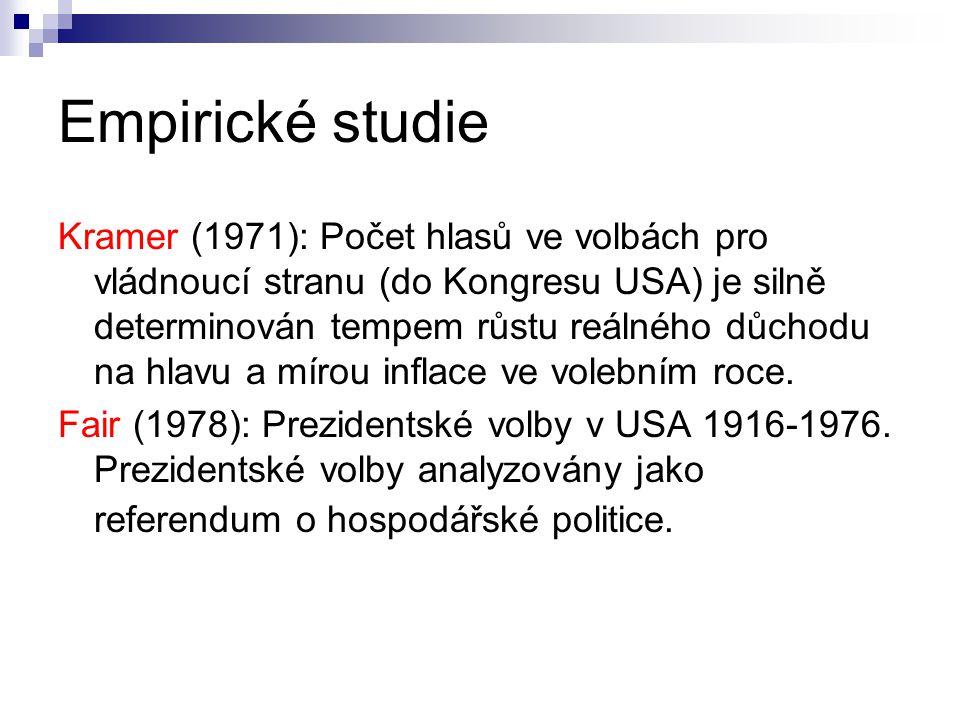 Empirické studie