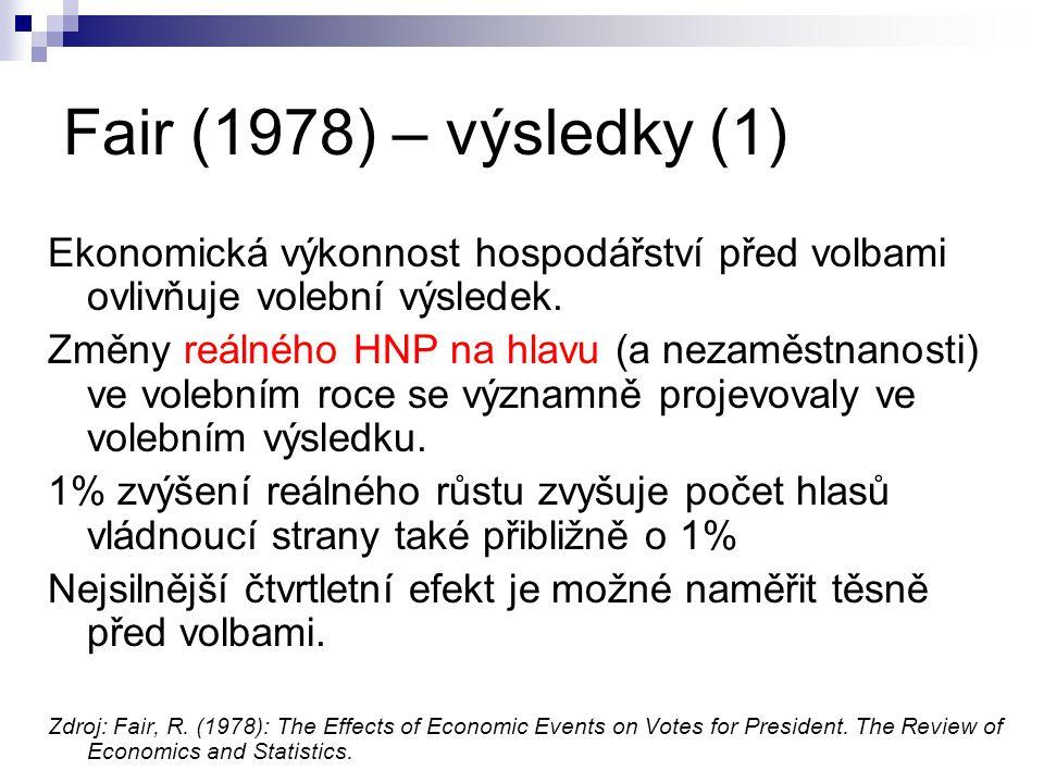 Fair (1978) – výsledky (1) Ekonomická výkonnost hospodářství před volbami ovlivňuje volební výsledek.
