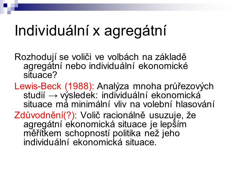 Individuální x agregátní