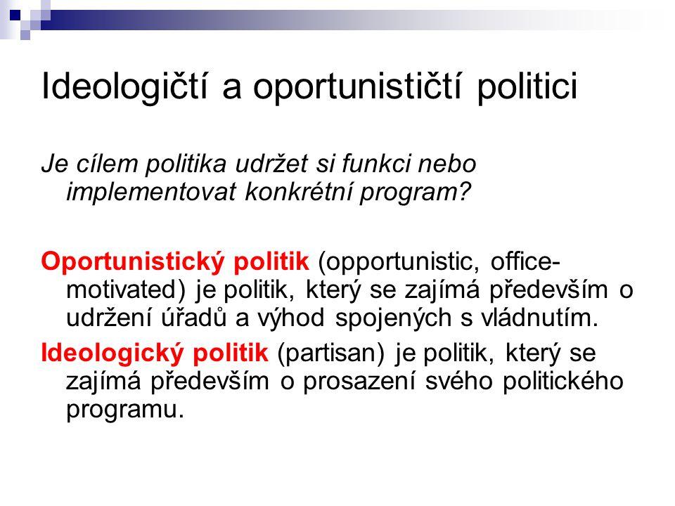 Ideologičtí a oportunističtí politici
