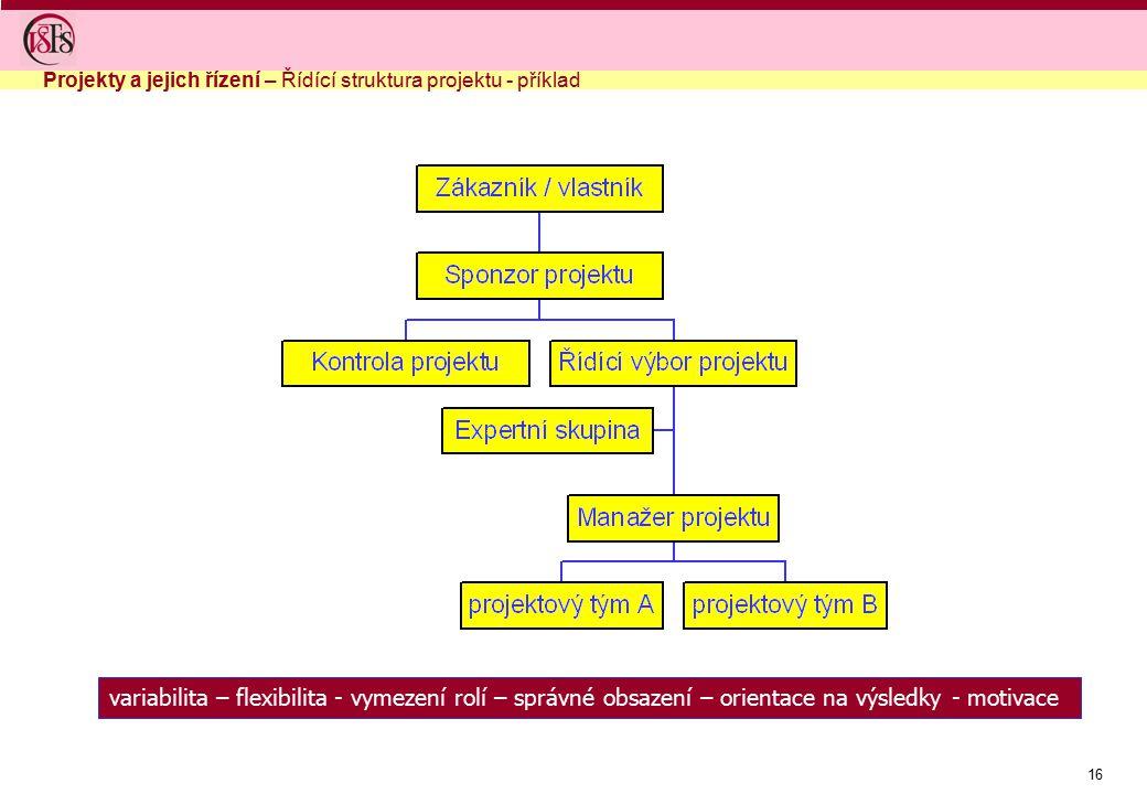 Projekty a jejich řízení – Řídící struktura projektu - příklad