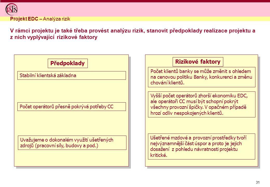 Předpoklady Rizikové faktory