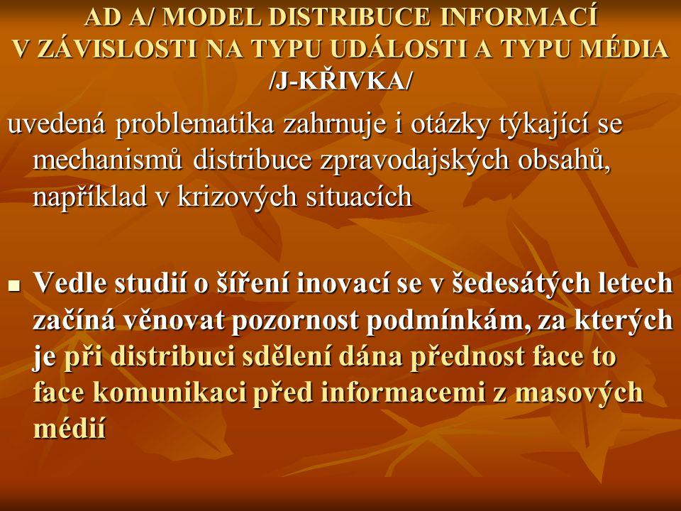 AD A/ MODEL DISTRIBUCE INFORMACÍ V ZÁVISLOSTI NA TYPU UDÁLOSTI A TYPU MÉDIA /J-KŘIVKA/