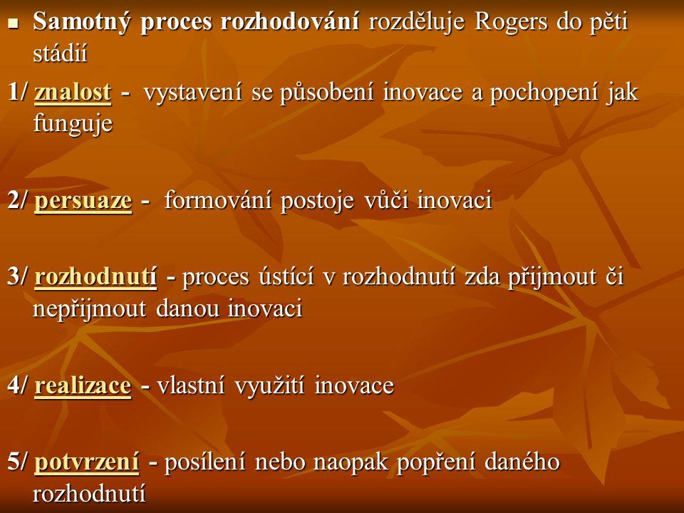 Samotný proces rozhodování rozděluje Rogers do pěti stádií