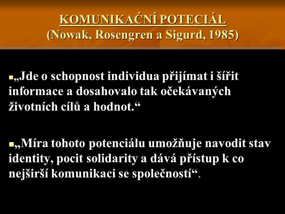KOMUNIKAĆNÍ POTECIÁL (Nowak, Rosengren a Sigurd, 1985)