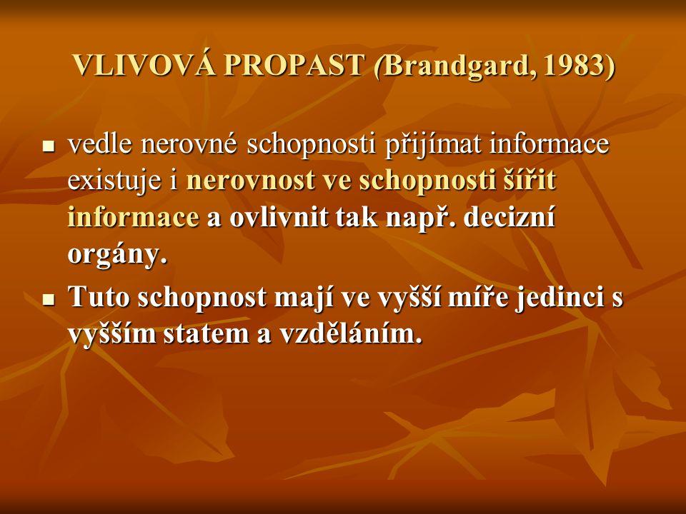 VLIVOVÁ PROPAST (Brandgard, 1983)