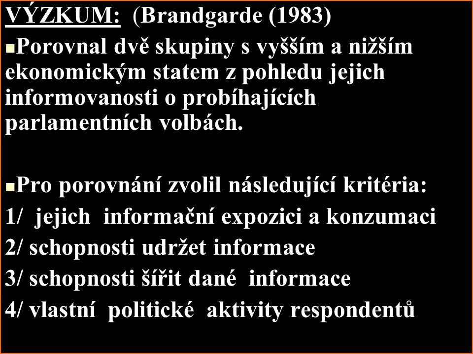 VÝZKUM: (Brandgarde (1983)