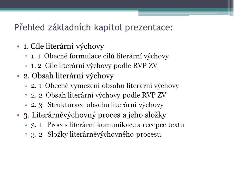 Přehled základních kapitol prezentace: