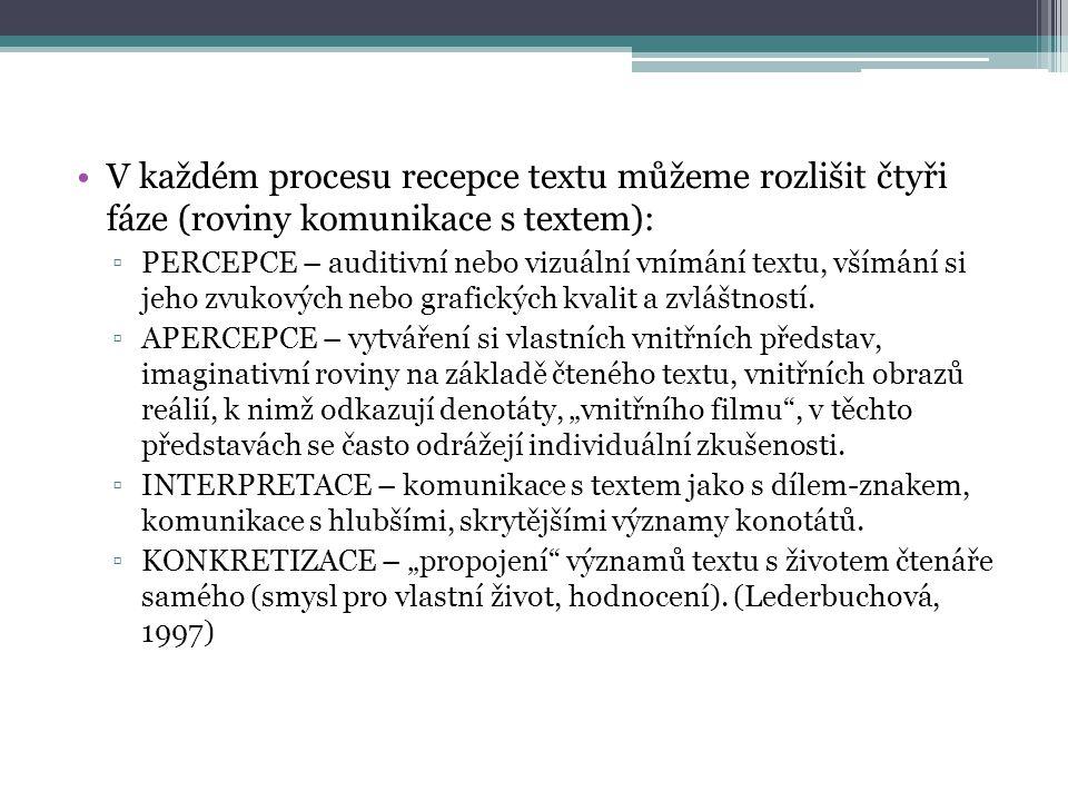 V každém procesu recepce textu můžeme rozlišit čtyři fáze (roviny komunikace s textem):
