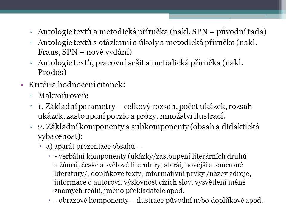 Antologie textů a metodická příručka (nakl. SPN – původní řada)